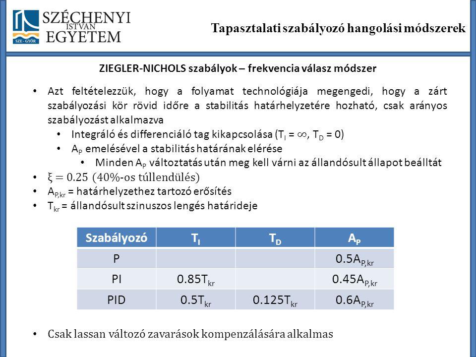 ZIEGLER-NICHOLS szabályok – frekvencia válasz módszer SzabályozóTITI TDTD APAP P0.5A P,kr PI0.85T kr 0.45A P,kr PID0.5T kr 0.125T kr 0.6A P,kr