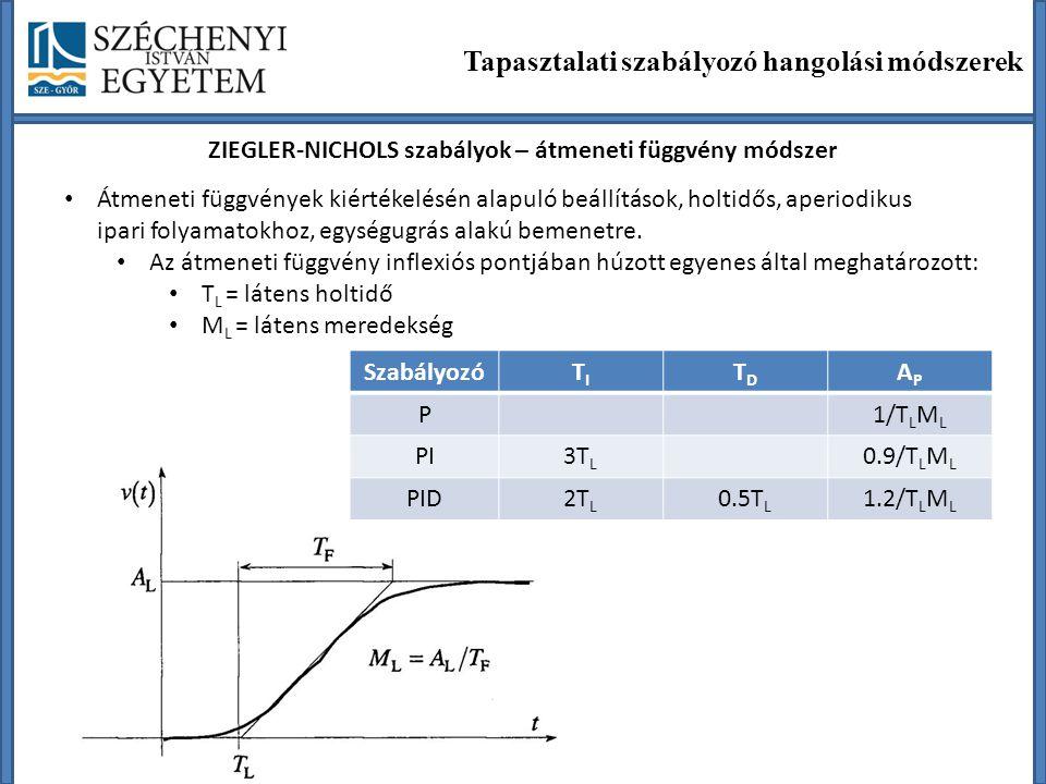 Tapasztalati szabályozó hangolási módszerek ZIEGLER-NICHOLS szabályok – átmeneti függvény módszer SzabályozóTITI TDTD APAP P1/T L M L PI3T L 0.9/T L M