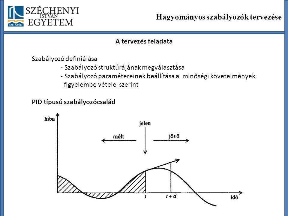 Hagyományos szabályozók tervezése A tervezés feladata Szabályozó definiálása - Szabályozó struktúrájának megválasztása - Szabályozó paramétereinek beá