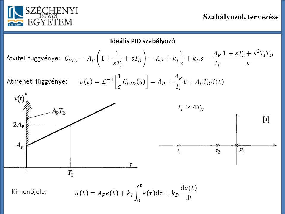 Szabályozók tervezése Összefoglaló méretezési táblázat SzabályozóTITI TDTD AKIKI PA P =K/P(0) IK I =K max /P(0) PIT1T1 K PI =K max /P(0) PDT2T2 K PD =K max /P(0) PIDT1T1 T2T2 K PID =K max /P(0)