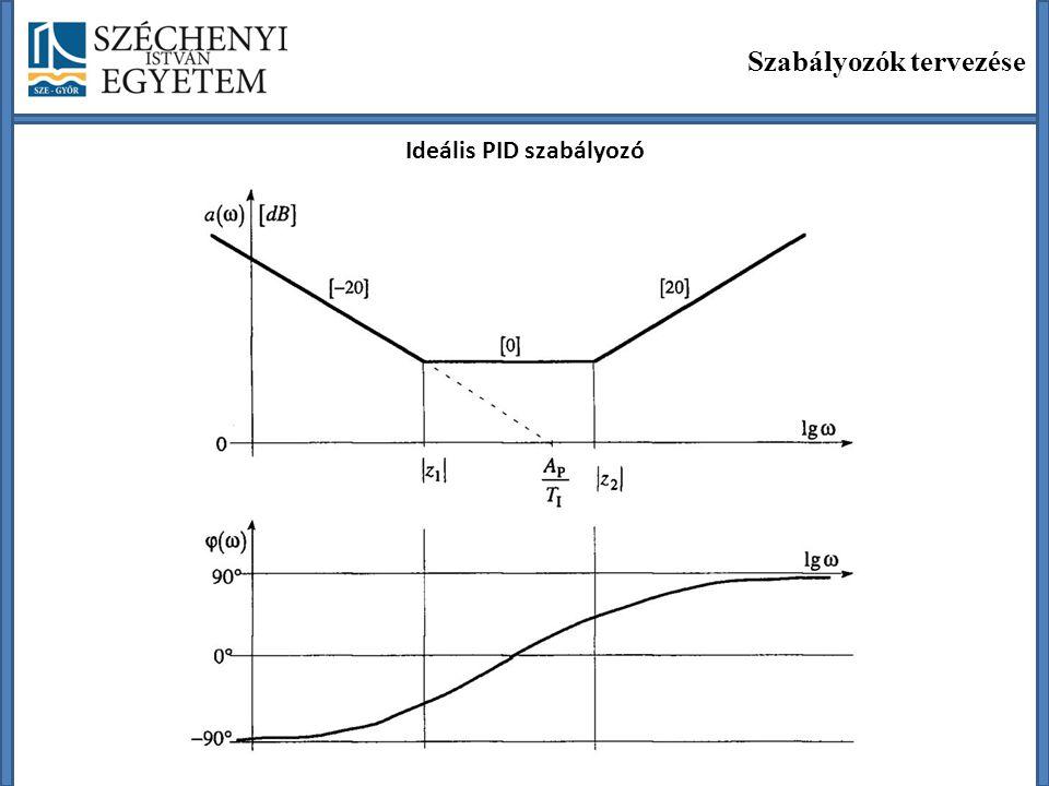 Szabályozók tervezése Szabályozók összefoglalása P:- nincsenek statikus pontosságra vonatkozó nagy igények - lassú működésű lehet - integráló hatással együtt statikus szempontból is megfelelő működésű PI:- állandósult állapotban pontos beállás, egységugrásra - hibamentes beállást biztosít - lassú működés PD:- gyorsítja a rendszert, amit a szabályozó túlvezérlésével érünk el PID: - növelhetjük vele a szabályozó pontosságát és gyorsaságát is