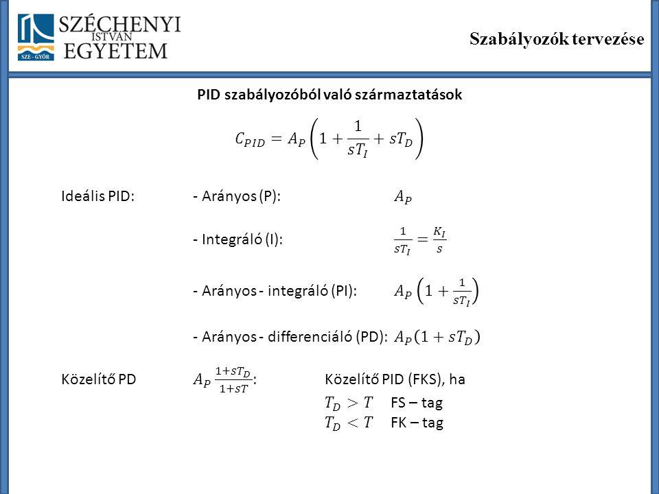 Szabályozók tervezése P szabályozók hangolása 0-típusú szabályozási kört eredményez, ha nem integráló jellegű a folyamat Eredő átviteli függvényének erősítése: K/(1+K) Realizáláskor (1+K)/K statikus kompenzációt alkalmazunk Csak a frekvenciafüggvény amplitúdó menetét befolyásolja Változtatásával állítható: a felnyitott kör erősítése és így a vágási körfrekvencia is megfelelő fázistöbblet Eredmény: a szabályozási rendszer általa stabilizálható, de állandósult statikus hibával Tervezés menete: - előírt fázistöbblethez tartozó maximális körerősítés meghatározása - Ebből számoljuk az elérhető minimális statikus hibát