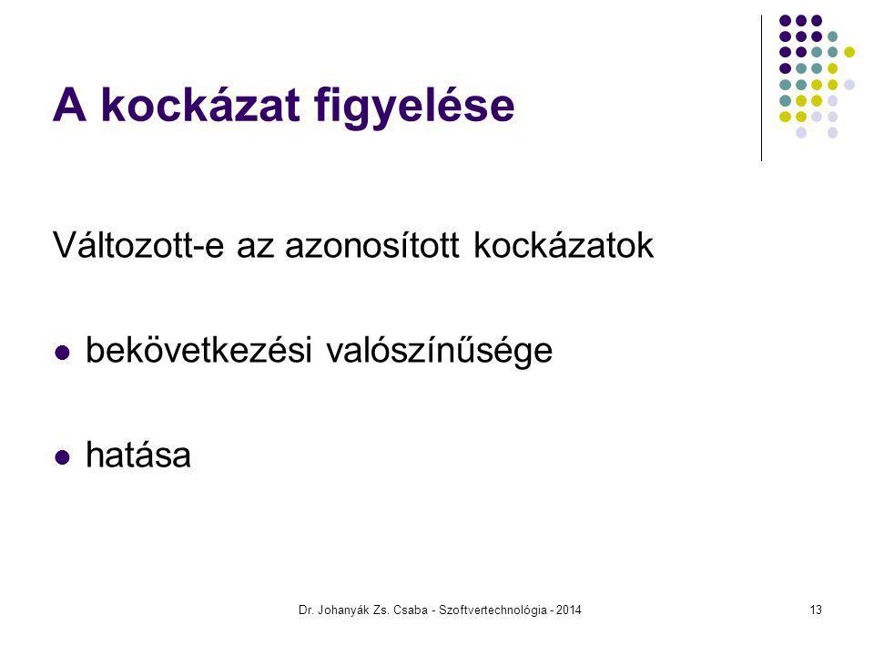 A kockázat figyelése Változott-e az azonosított kockázatok bekövetkezési valószínűsége hatása Dr. Johanyák Zs. Csaba - Szoftvertechnológia - 201413