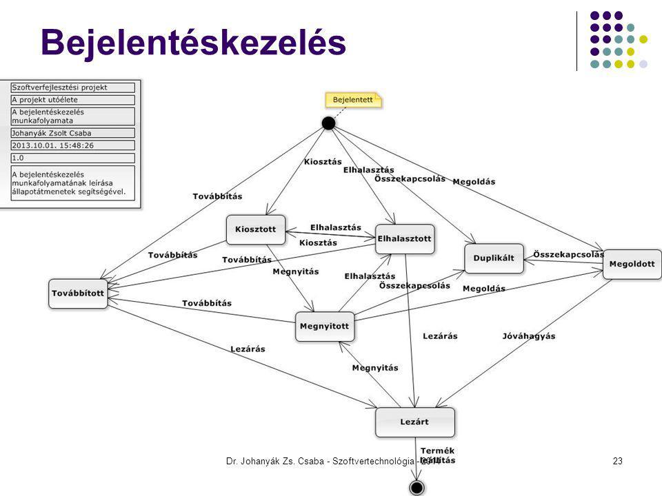 Bejelentéskezelés Dr. Johanyák Zs. Csaba - Szoftvertechnológia - 201423