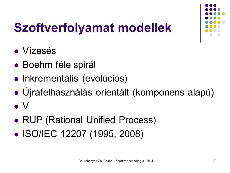 Dr. Johanyák Zs. Csaba - Szoftvertechnológia - 2014 Szoftverfolyamat modellek Vízesés Boehm féle spirál Inkrementális (evolúciós) Újrafelhasználás ori