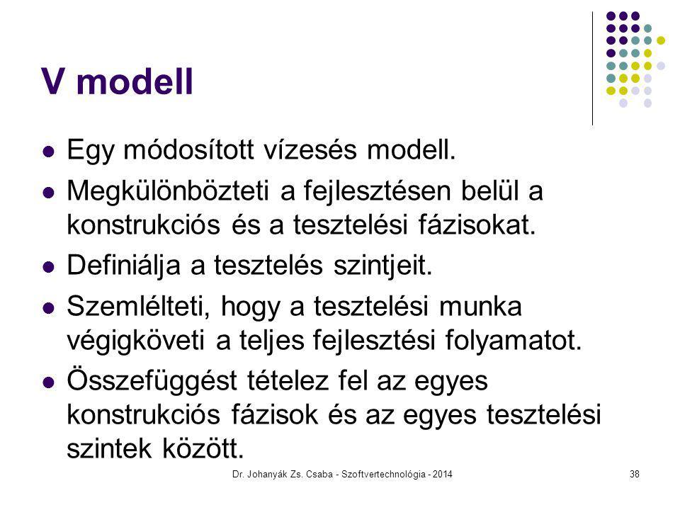 V modell Egy módosított vízesés modell. Megkülönbözteti a fejlesztésen belül a konstrukciós és a tesztelési fázisokat. Definiálja a tesztelés szintjei