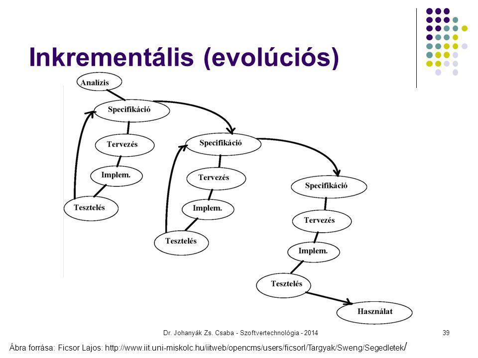 Dr. Johanyák Zs. Csaba - Szoftvertechnológia - 2014 Inkrementális (evolúciós) Ábra forrása: Ficsor Lajos: http://www.iit.uni-miskolc.hu/iitweb/opencms