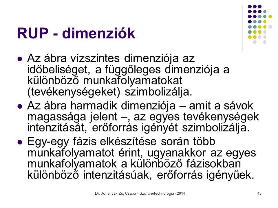 RUP - dimenziók Az ábra vízszintes dimenziója az időbeliséget, a függőleges dimenziója a különböző munkafolyamatokat (tevékenységeket) szimbolizálja.