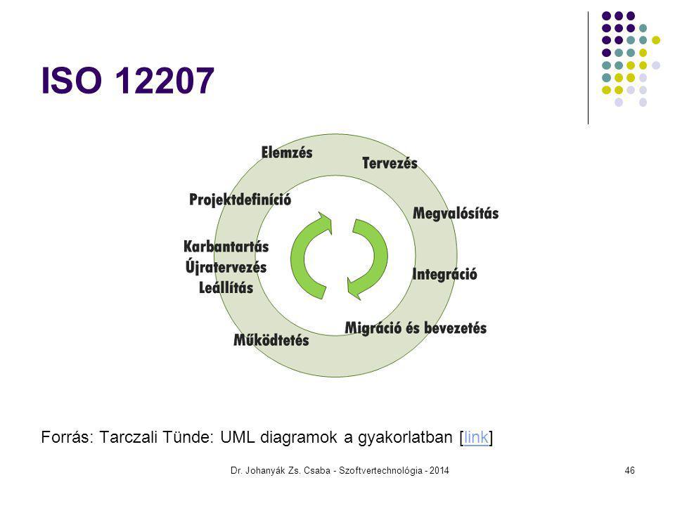 ISO 12207 Forrás: Tarczali Tünde: UML diagramok a gyakorlatban [link]link Dr. Johanyák Zs. Csaba - Szoftvertechnológia - 201446