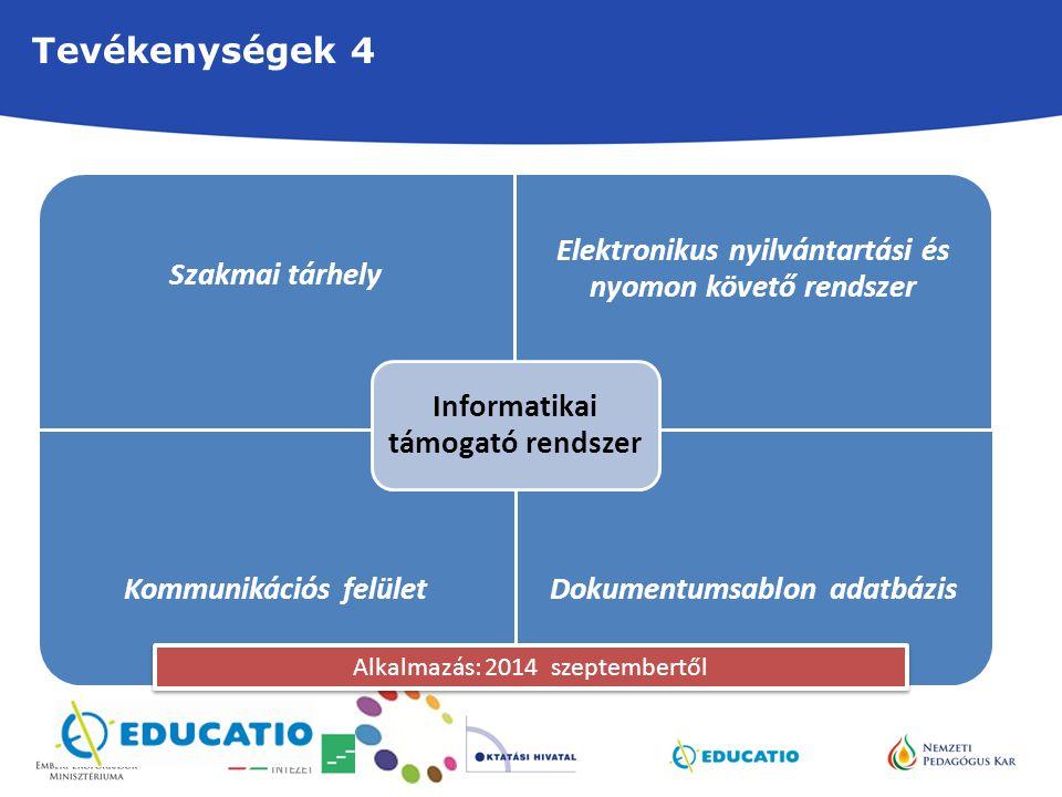 Tevékenységek 4 t Szakmai tárhely Elektronikus nyilvántartási és nyomon követő rendszer Kommunikációs felületDokumentumsablon adatbázis Informatikai támogató rendszer Alkalmazás: 2014 szeptembertől