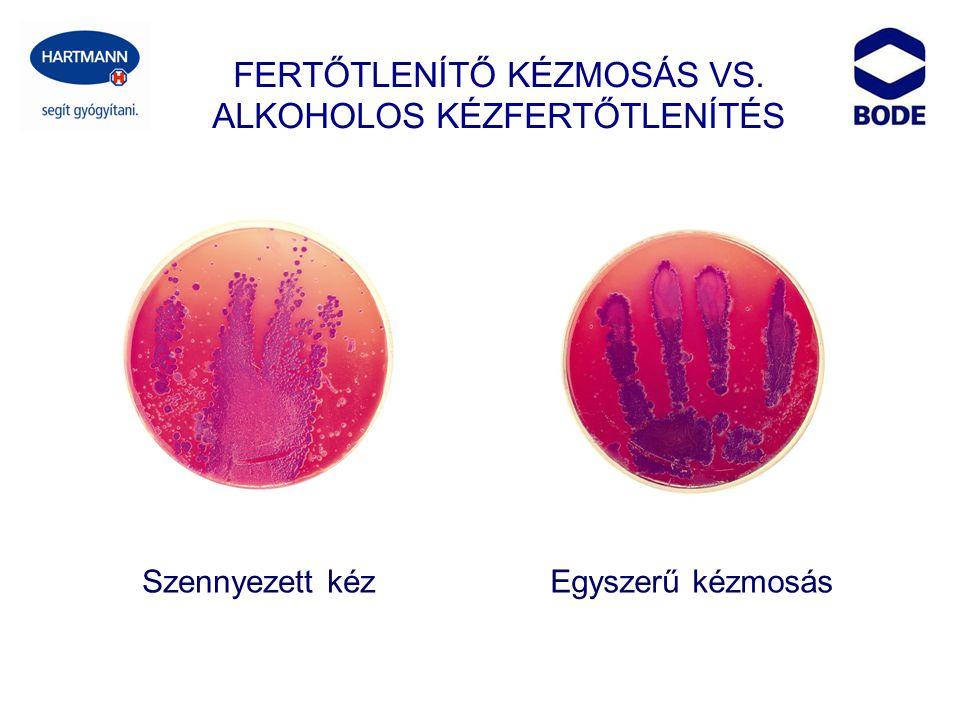 FERTŐTLENÍTŐ KÉZMOSÁS VS. ALKOHOLOS KÉZFERTŐTLENÍTÉS Szennyezett kézEgyszerű kézmosás