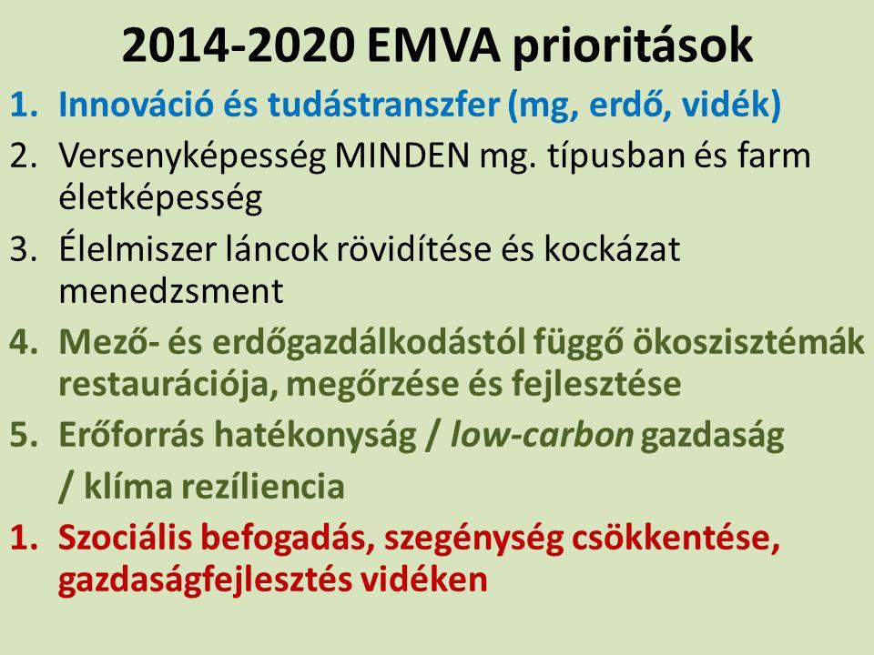 2014-2020 EMVA prioritások 1.Innováció és tudástranszfer (mg, erdő, vidék) 2.Versenyképesség MINDEN mg. típusban és farm életképesség 3.Élelmiszer lán