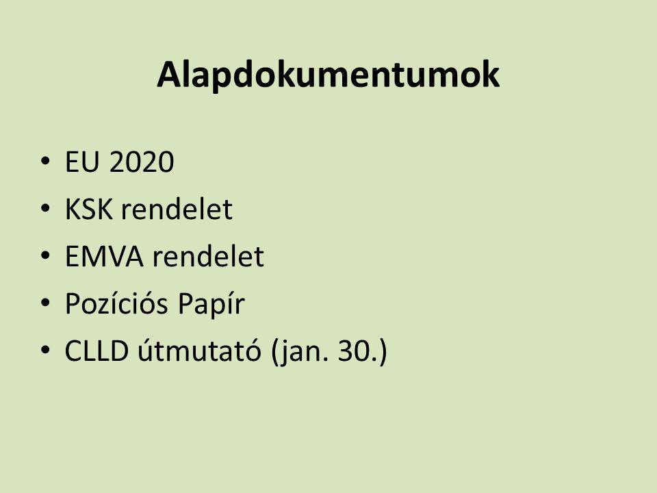 Alapdokumentumok EU 2020 KSK rendelet EMVA rendelet Pozíciós Papír CLLD útmutató (jan. 30.)