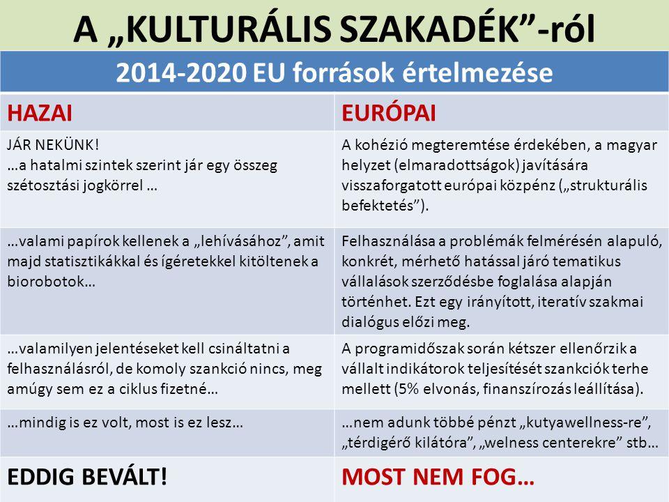 """A """"KULTURÁLIS SZAKADÉK""""-ról 2014-2020 EU források értelmezése HAZAIEURÓPAI JÁR NEKÜNK! …a hatalmi szintek szerint jár egy összeg szétosztási jogkörrel"""