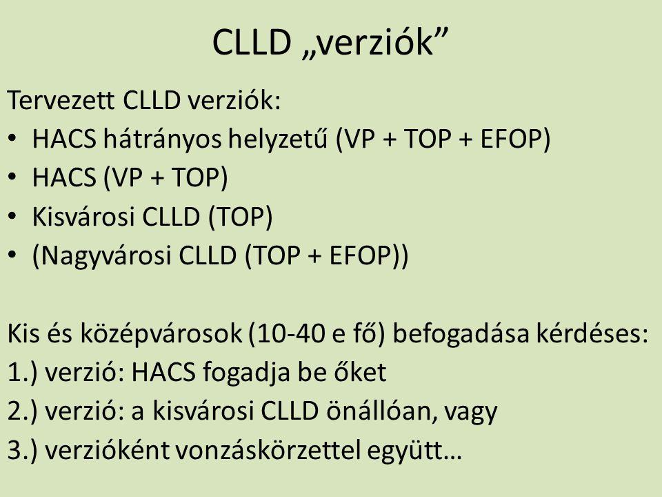 """CLLD """"verziók"""" Tervezett CLLD verziók: HACS hátrányos helyzetű (VP + TOP + EFOP) HACS (VP + TOP) Kisvárosi CLLD (TOP) (Nagyvárosi CLLD (TOP + EFOP)) K"""
