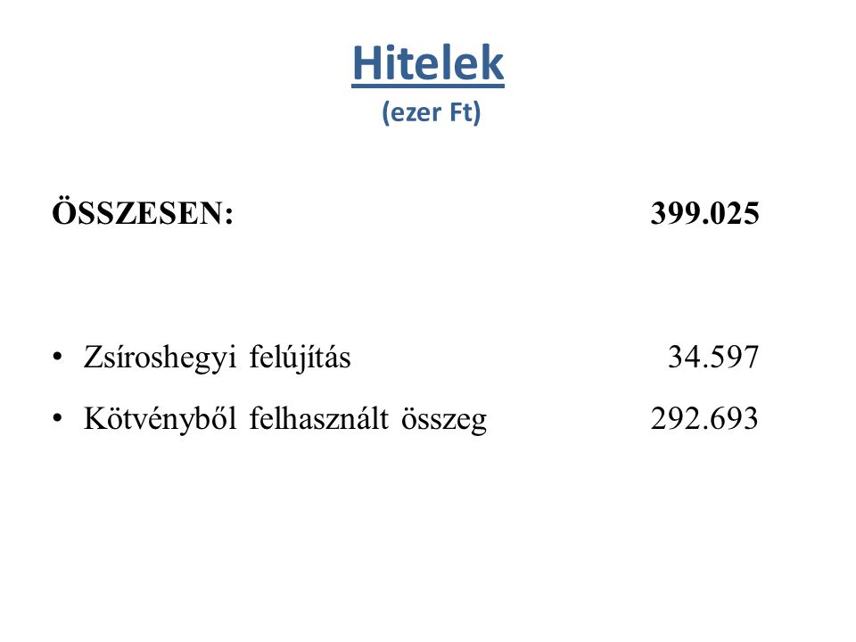 Hitelek (ezer Ft) ÖSSZESEN:399.025 Zsíroshegyi felújítás 34.597 Kötvényből felhasznált összeg292.693