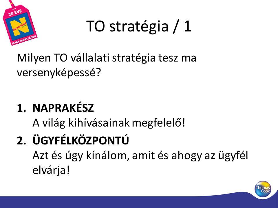 TO stratégia / 1 Milyen TO vállalati stratégia tesz ma versenyképessé? 1.NAPRAKÉSZ A világ kihívásainak megfelelő! 2.ÜGYFÉLKÖZPONTÚ Azt és úgy kínálom