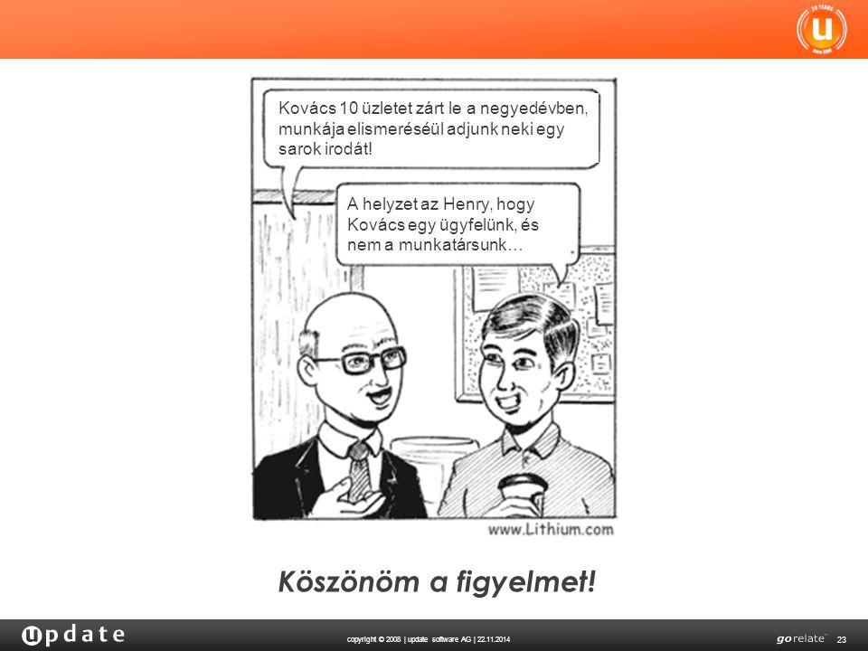 copyright © 2008 | update software AG | 22.11.2014 23 Kovács 10 üzletet zárt le a negyedévben, munkája elismeréséül adjunk neki egy sarok irodát! A he