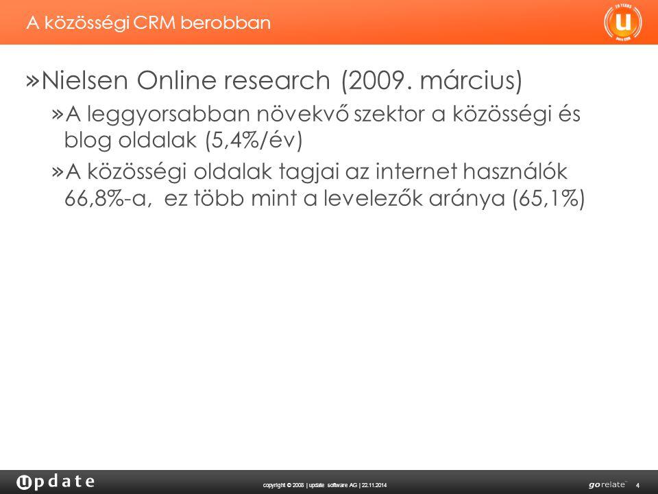 copyright © 2008 | update software AG | 22.11.2014 4 A közösségi CRM berobban » Nielsen Online research (2009. március) » A leggyorsabban növekvő szek
