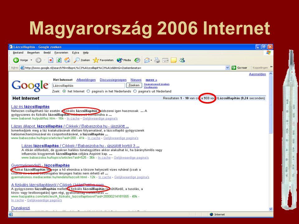 Magyarország 2006 Internet