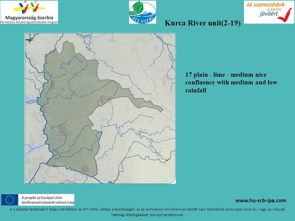 www.hu-srb-ipa.com A z előadás tartalmáért teljes mértékben az ATI-VIZIG vállalja a felelősséget, és az semmilyen körülmények között nem tekinthető az
