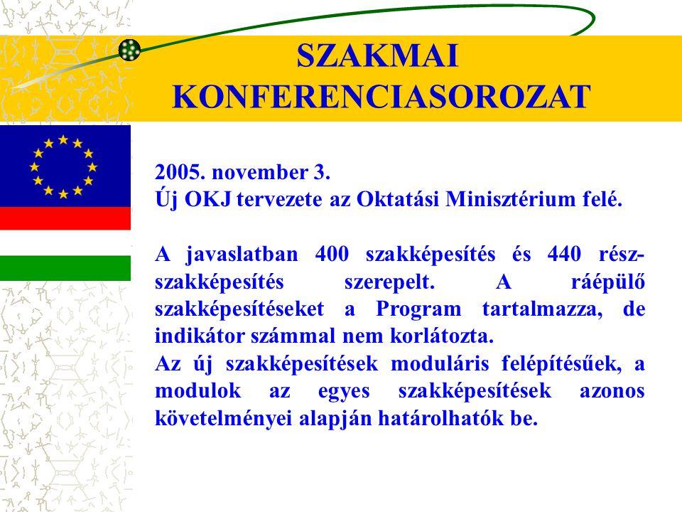SZAKMAI KONFERENCIASOROZAT 2005. november 3. Új OKJ tervezete az Oktatási Minisztérium felé. A javaslatban 400 szakképesítés és 440 rész- szakképesíté