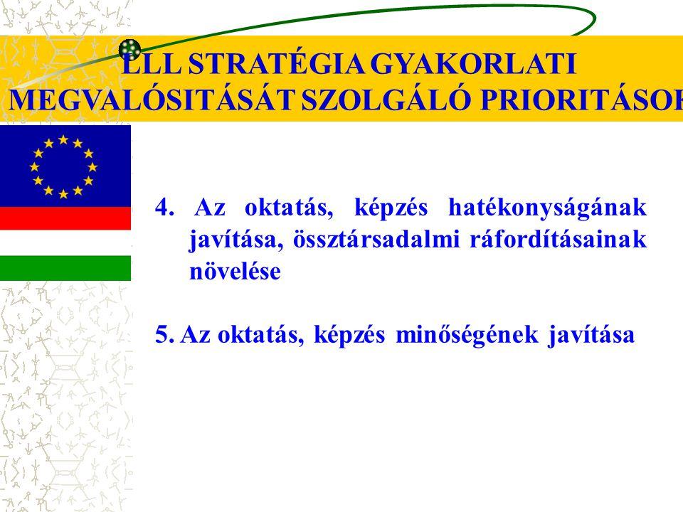 LLL STRATÉGIA GYAKORLATI MEGVALÓSITÁSÁT SZOLGÁLÓ PRIORITÁSOK 4. Az oktatás, képzés hatékonyságának javítása, össztársadalmi ráfordításainak növelése 5