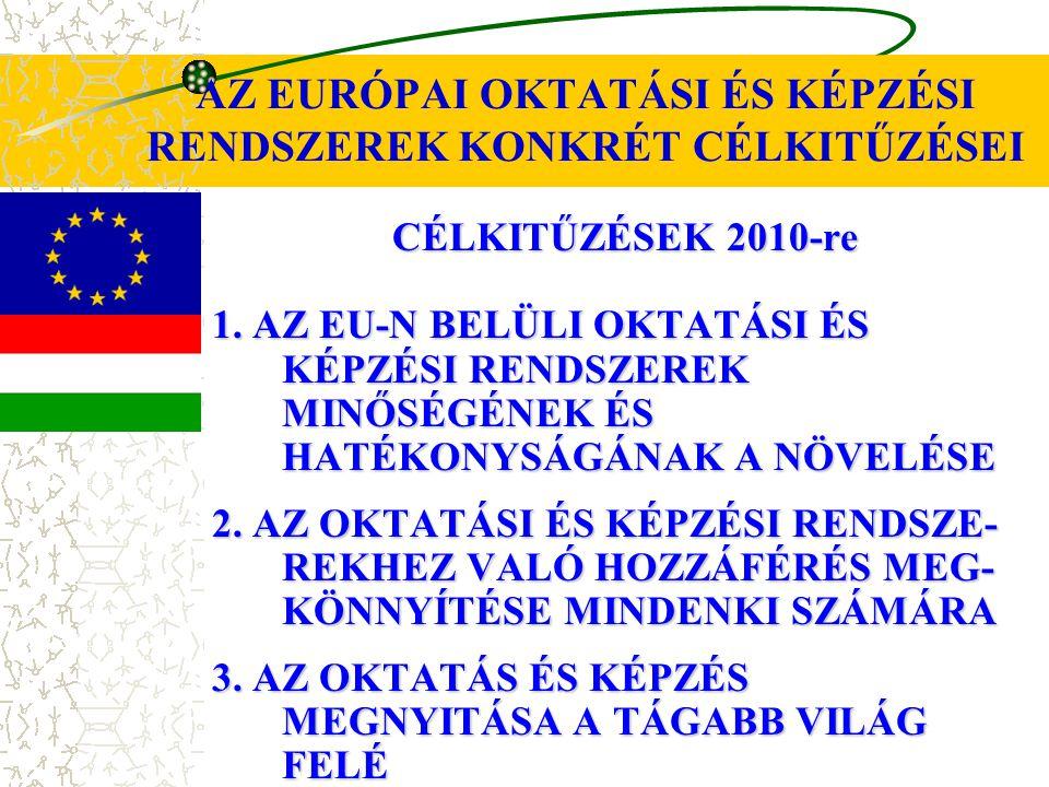 AZ EURÓPAI OKTATÁSI ÉS KÉPZÉSI RENDSZEREK KONKRÉT CÉLKITŰZÉSEI CÉLKITŰZÉSEK 2010-re 1.