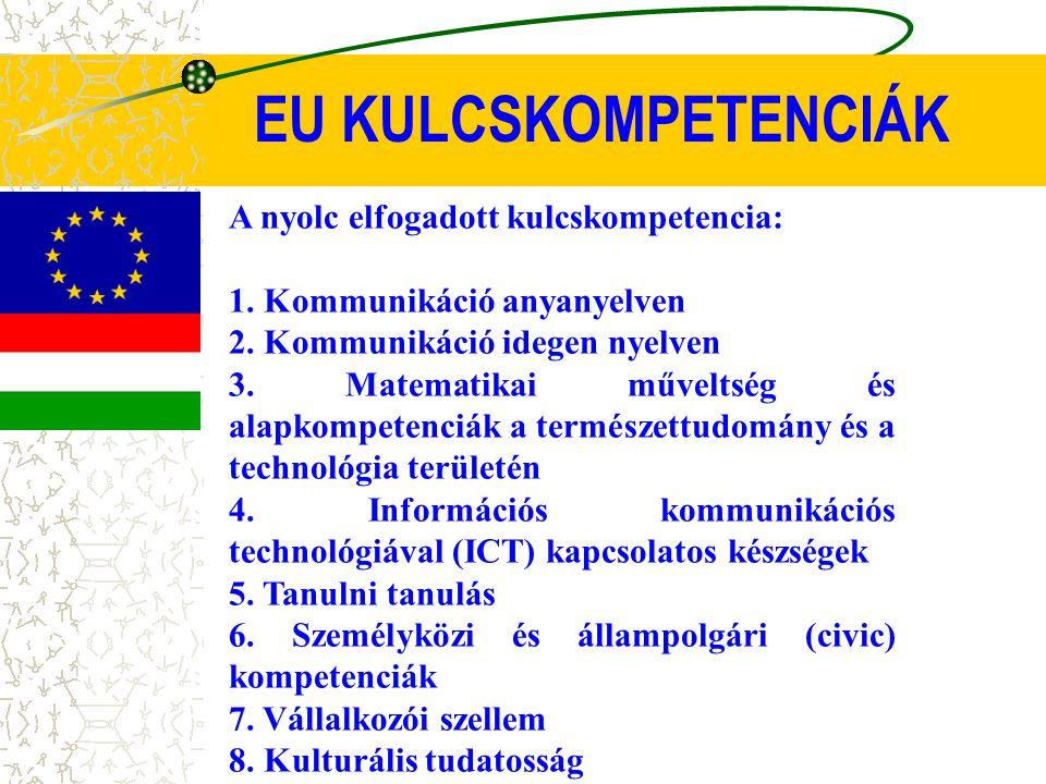 A nyolc elfogadott kulcskompetencia: 1.Kommunikáció anyanyelven 2.