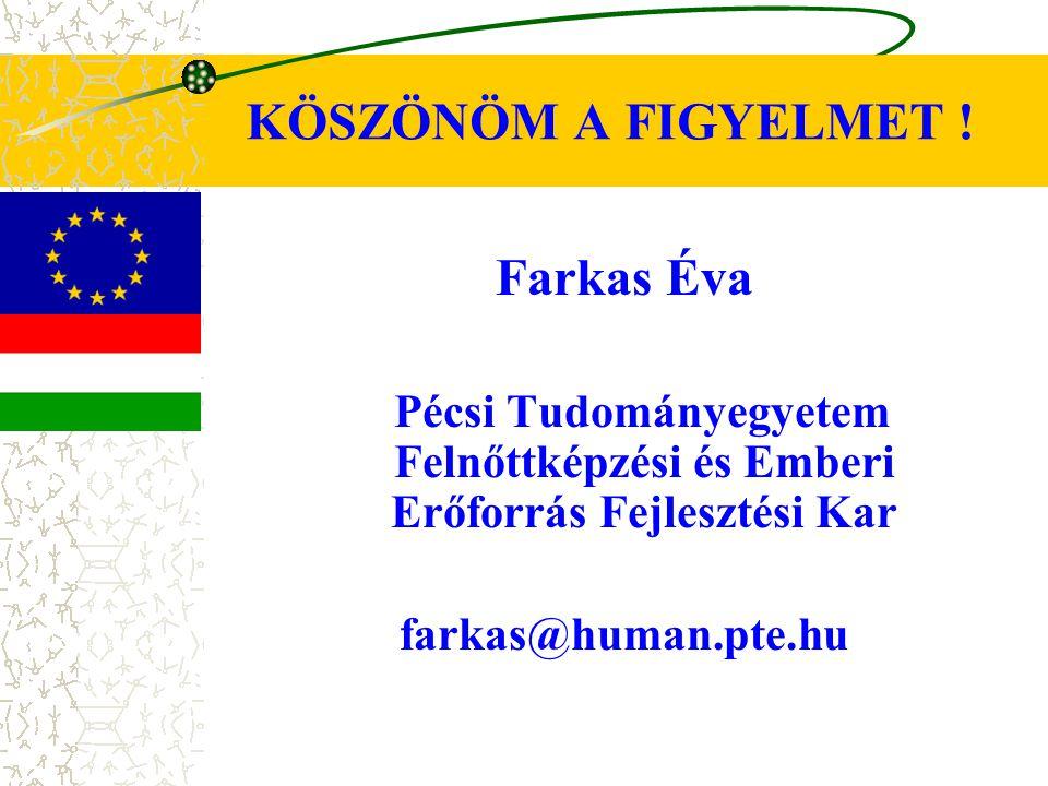 KÖSZÖNÖM A FIGYELMET ! Farkas Éva Pécsi Tudományegyetem Felnőttképzési és Emberi Erőforrás Fejlesztési Kar farkas@human.pte.hu