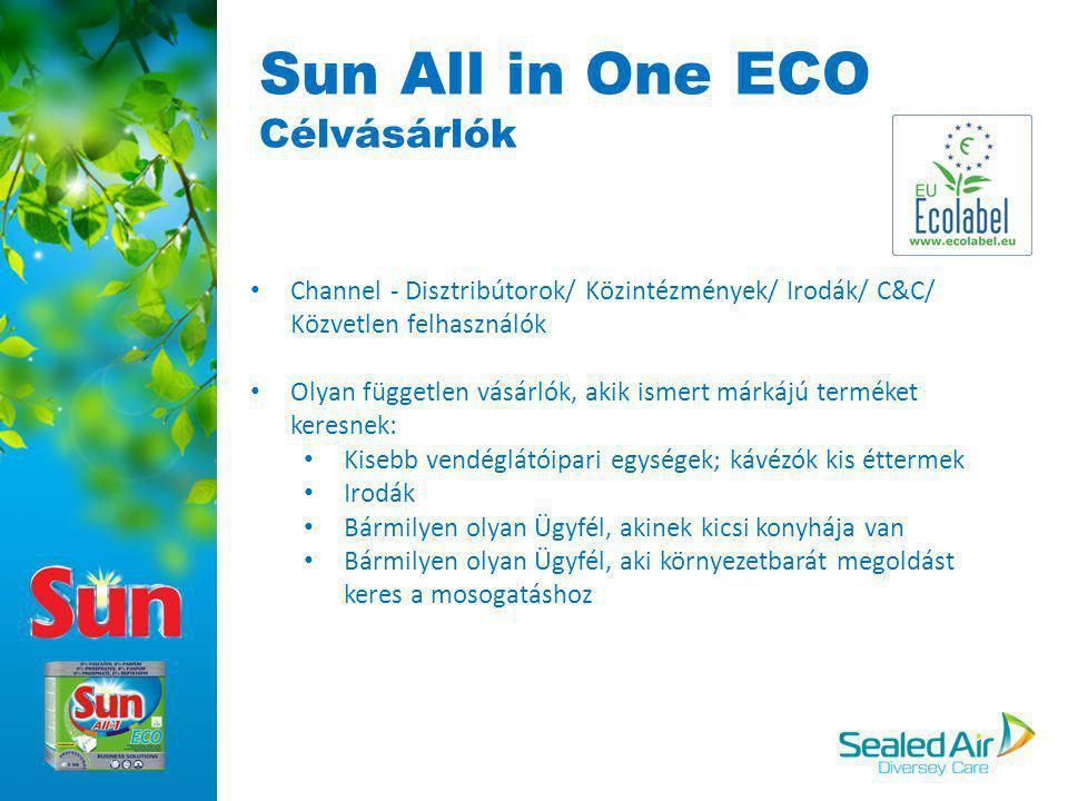 Sun All in One ECO Adatok Cikkszám MegnevezésÉrtékesítési egység vonalkódja Belső egység vonalkódja Réteg / Paletta 7522970Sun All in One Eco Dishwasher Tabs 5x100 tabs 76154001592397615400159246 15/75