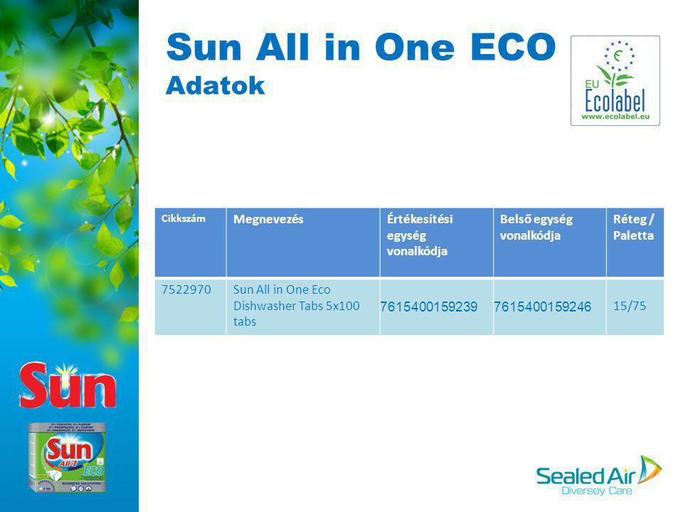 Sun All in One ECO Adatok Cikkszám MegnevezésÉrtékesítési egység vonalkódja Belső egység vonalkódja Réteg / Paletta 7522970Sun All in One Eco Dishwash