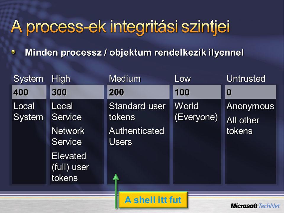Minden processz / objektum rendelkezik ilyennel A shell itt fut