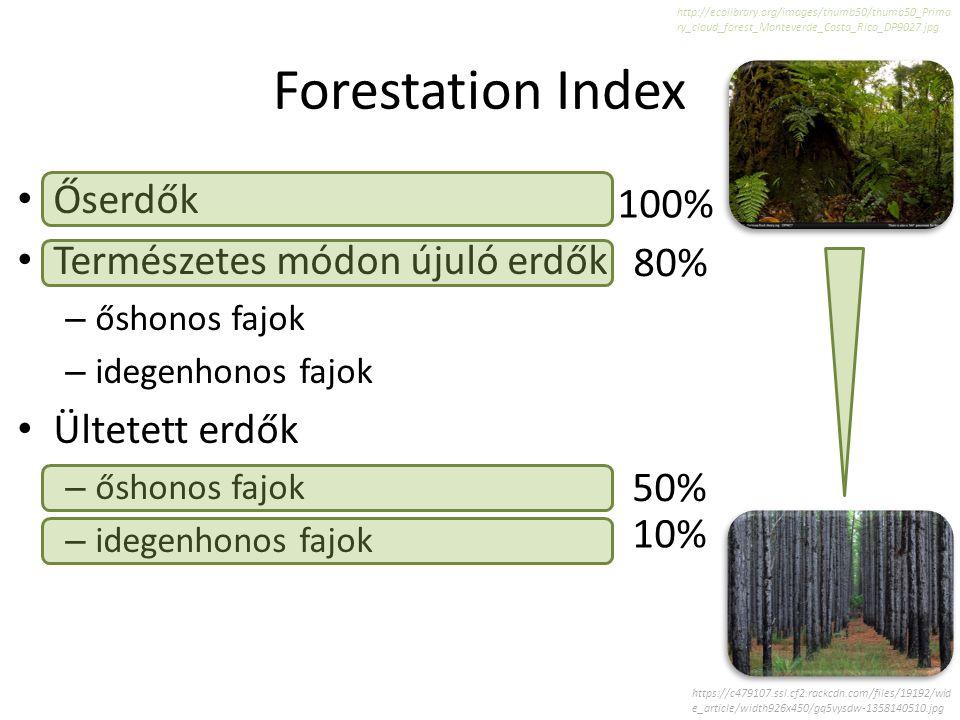 Forestation Index Őserdők Természetes módon újuló erdők – őshonos fajok – idegenhonos fajok Ültetett erdők – őshonos fajok – idegenhonos fajok 100% 80% 50% 10% http://ecolibrary.org/images/thumb50/thumb50_Prima ry_cloud_forest_Monteverde_Costa_Rica_DP9027.jpg https://c479107.ssl.cf2.rackcdn.com/files/19192/wid e_article/width926x450/gq5vysdw-1358140510.jpg