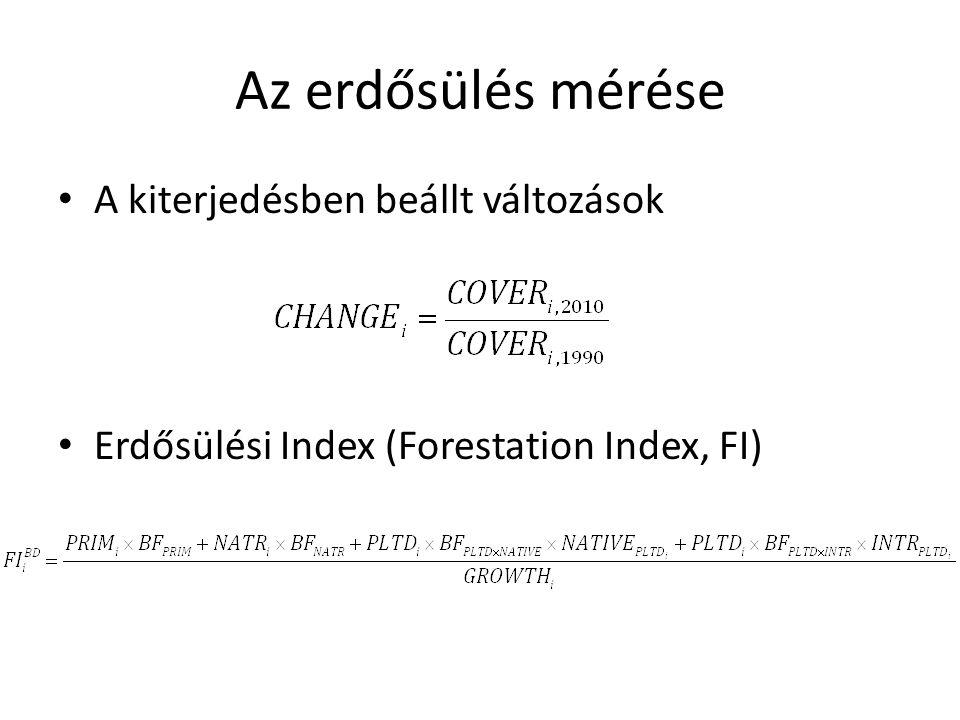 Az erdősülés mérése A kiterjedésben beállt változások Erdősülési Index (Forestation Index, FI)