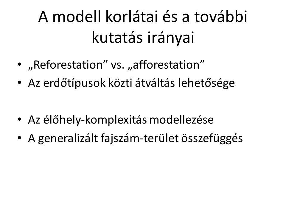 """A modell korlátai és a további kutatás irányai """"Reforestation vs."""