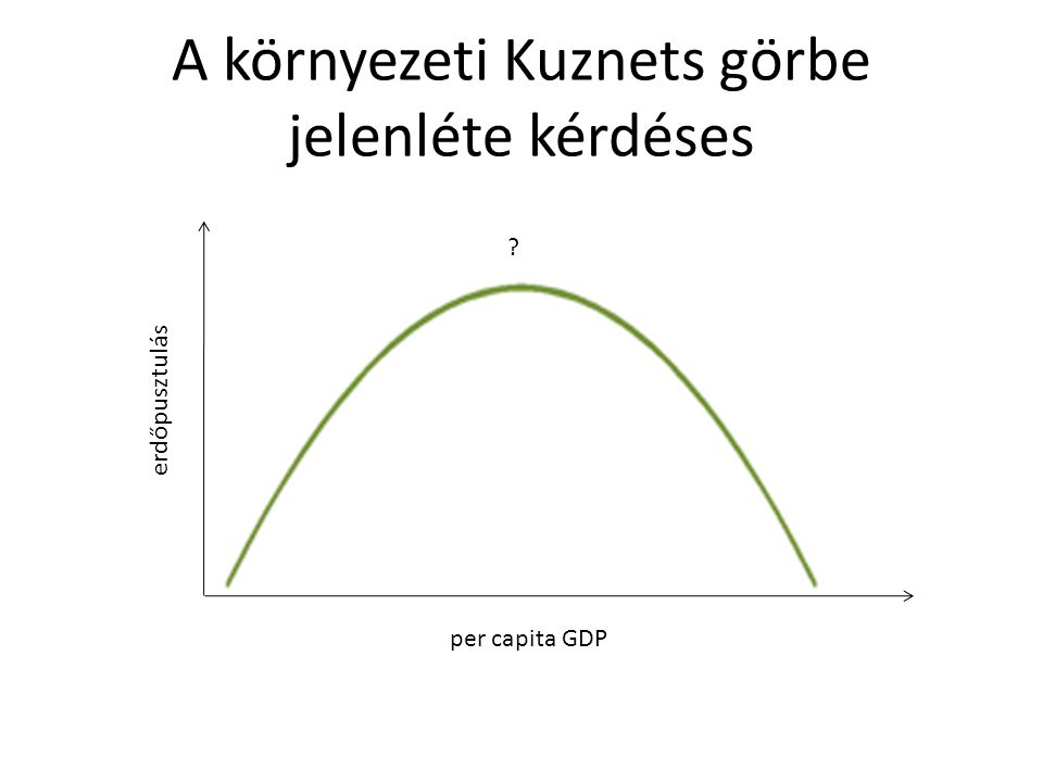 A környezeti Kuznets görbe jelenléte kérdéses erdőpusztulás per capita GDP