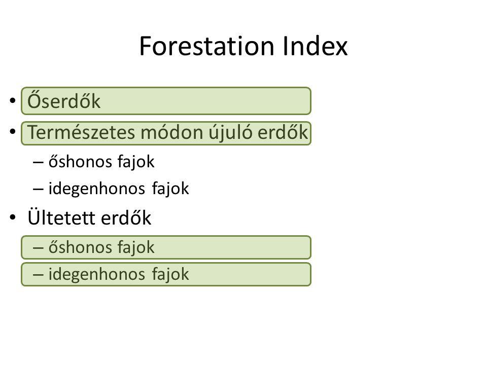 Forestation Index Őserdők Természetes módon újuló erdők – őshonos fajok – idegenhonos fajok Ültetett erdők – őshonos fajok – idegenhonos fajok