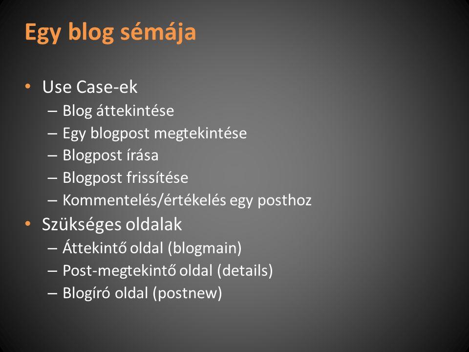 Egy blog sémája Use Case-ek – Blog áttekintése – Egy blogpost megtekintése – Blogpost írása – Blogpost frissítése – Kommentelés/értékelés egy posthoz Szükséges oldalak – Áttekintő oldal (blogmain) – Post-megtekintő oldal (details) – Blogíró oldal (postnew)