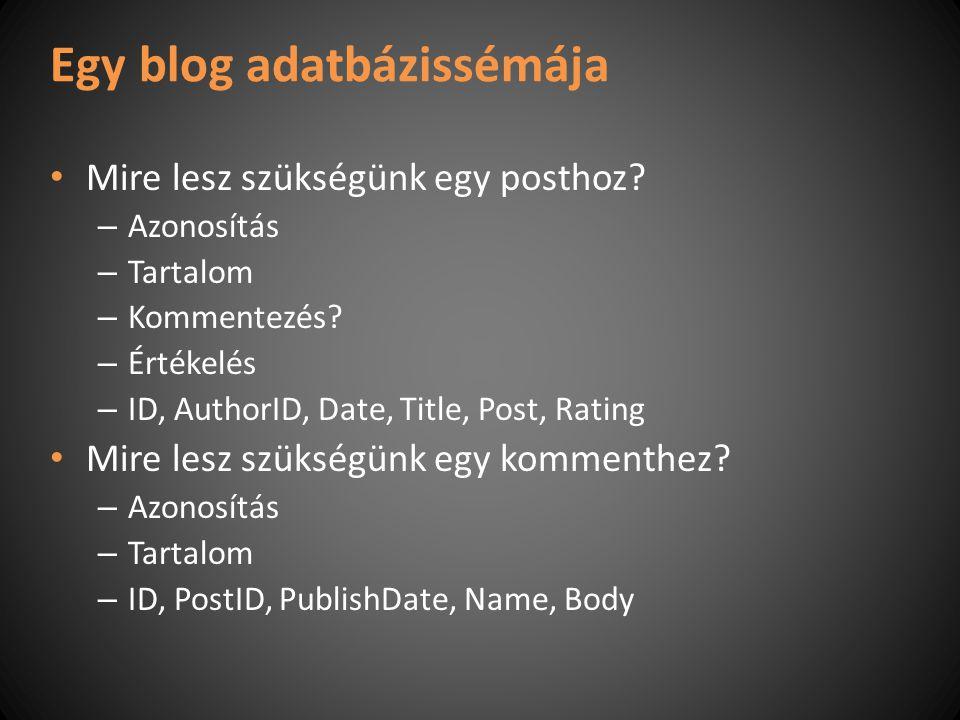 Egy blog adatbázissémája Mire lesz szükségünk egy posthoz.