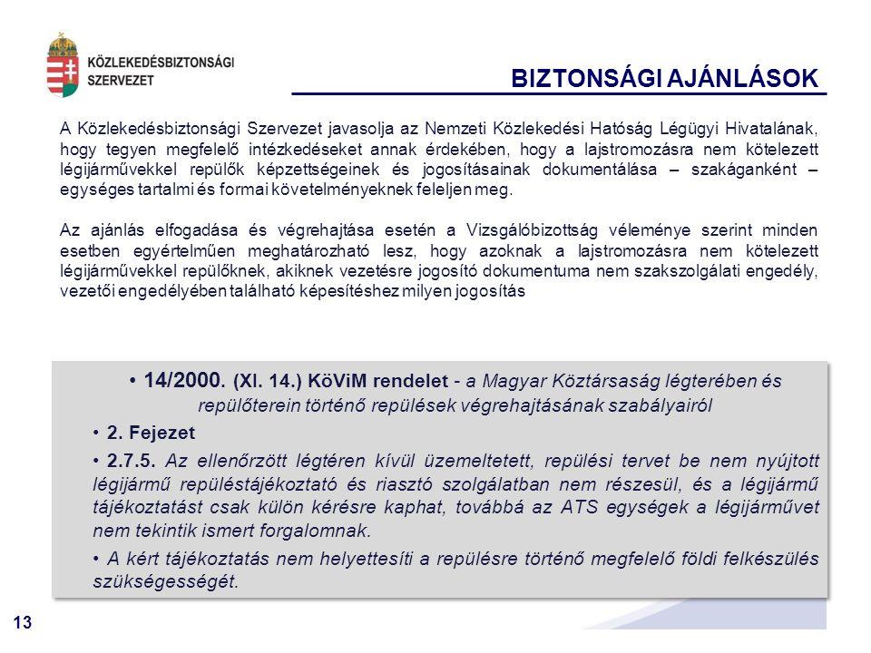 14 KÖSZÖNÖM A FIGYELMET!! ferenci.miklos@kbsz.hu www.kbsz.hu
