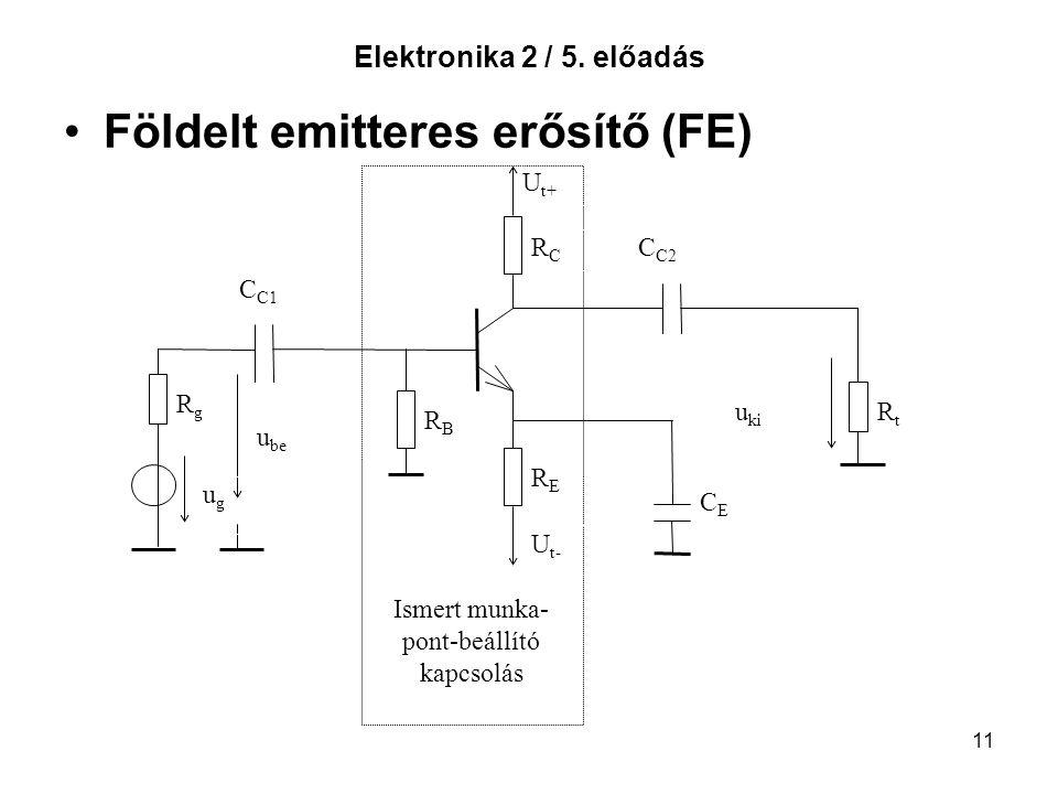 11 Elektronika 2 / 5. előadás Földelt emitteres erősítő (FE) U t+ RCRC C C1 C C2 RgRg u be ugug RBRB RERE U t- CECE u ki RtRt Ismert munka- pont-beáll