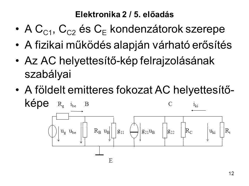 12 Elektronika 2 / 5. előadás A C C1, C C2 és C E kondenzátorok szerepe A fizikai működés alapján várható erősítés Az AC helyettesítő-kép felrajzolásá