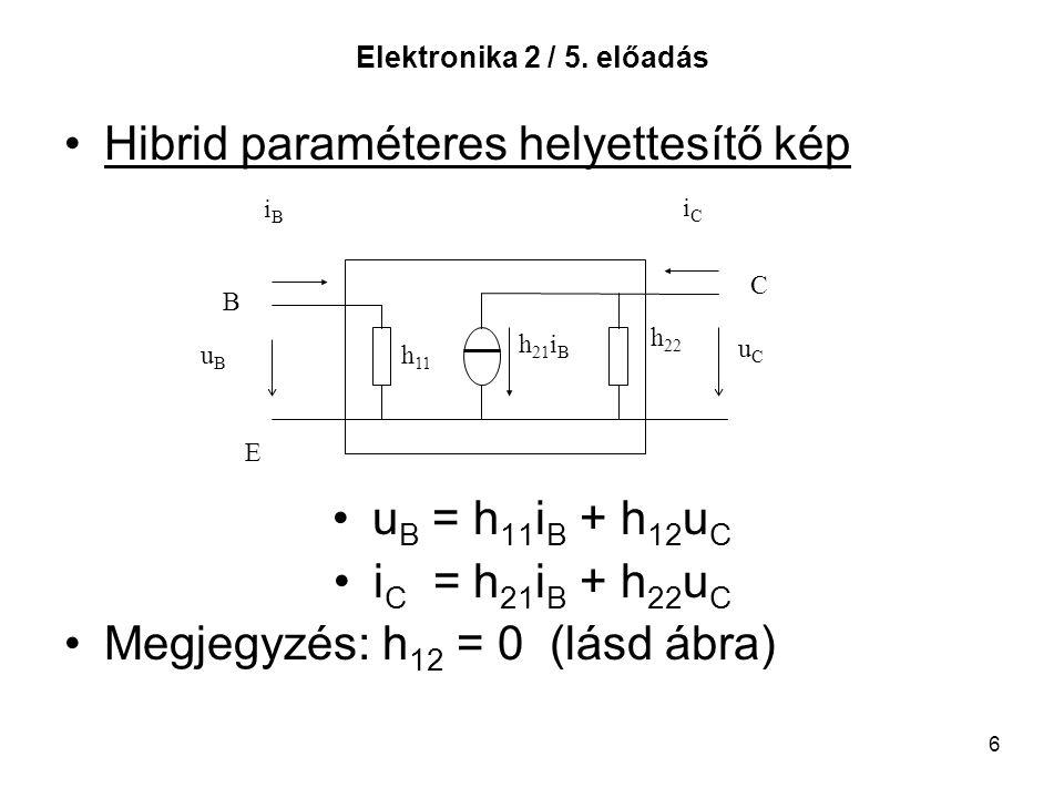 6 Elektronika 2 / 5. előadás Hibrid paraméteres helyettesítő kép u B = h 11 i B + h 12 u C i C = h 21 i B + h 22 u C Megjegyzés: h 12 = 0 (lásd ábra)