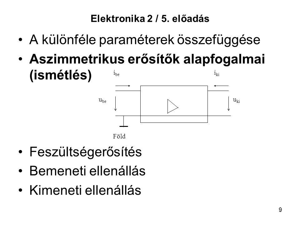9 Elektronika 2 / 5. előadás A különféle paraméterek összefüggése Aszimmetrikus erősítők alapfogalmai (ismétlés) Feszültségerősítés Bemeneti ellenállá