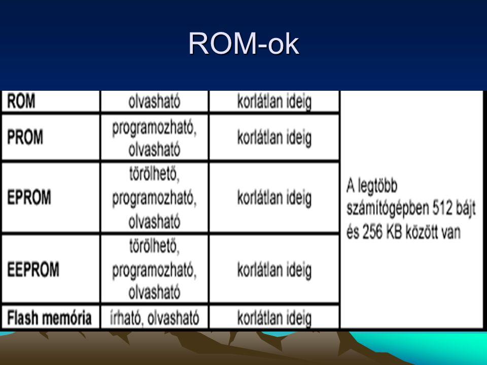 ROM-ok