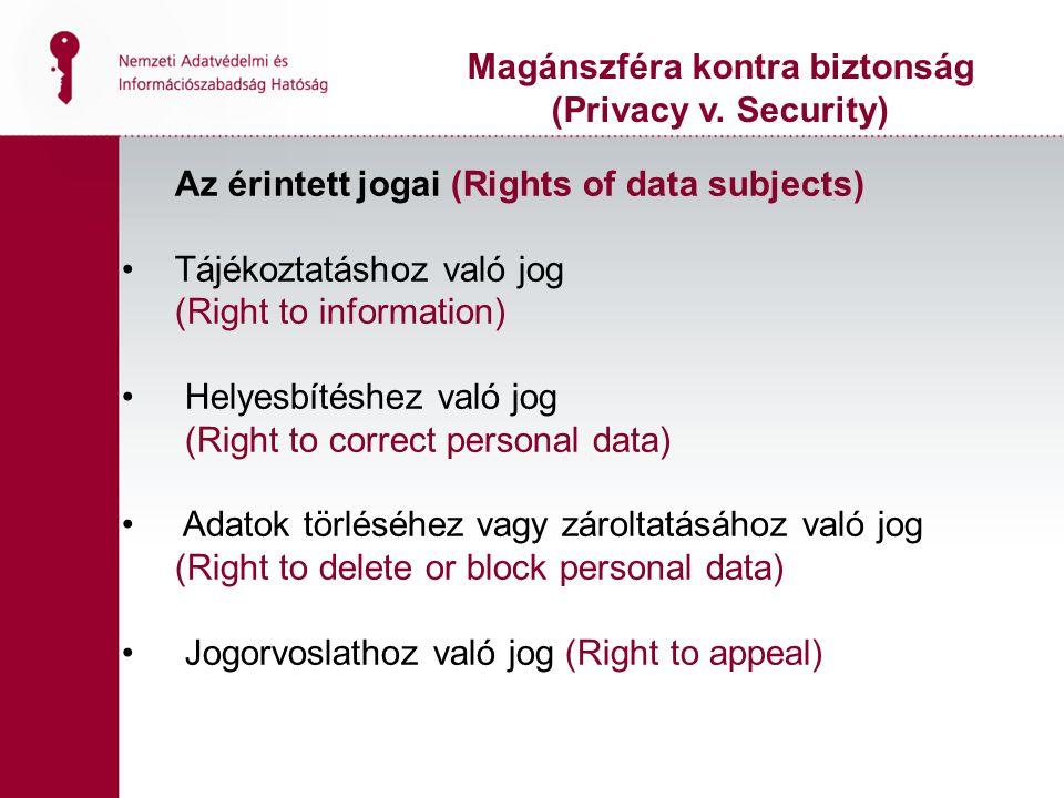 Az érintett jogai (Rights of data subjects) Tájékoztatáshoz való jog (Right to information) Helyesbítéshez való jog (Right to correct personal data) A