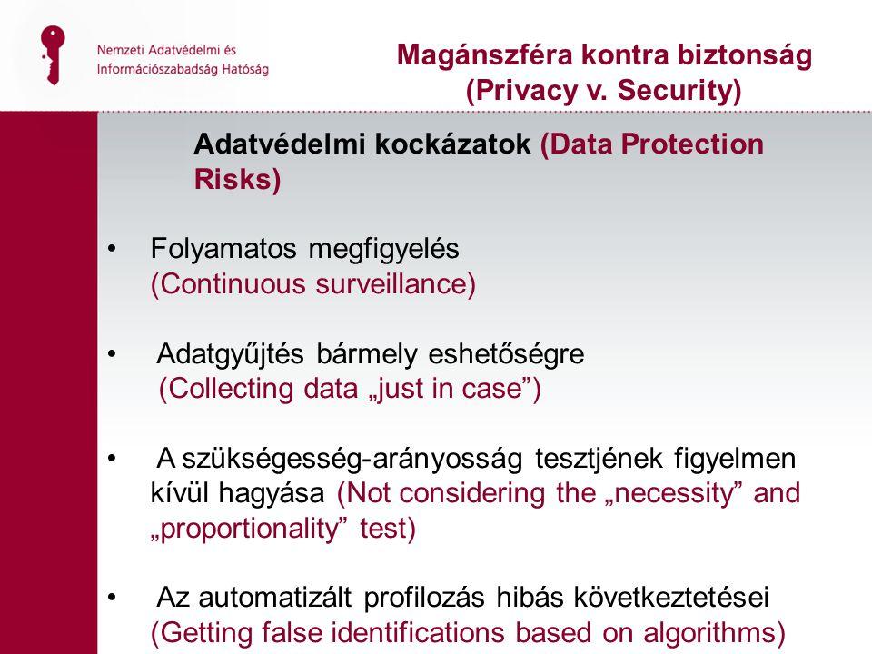 """Adatvédelmi kockázatok (Data Protection Risks) Folyamatos megfigyelés (Continuous surveillance) Adatgyűjtés bármely eshetőségre (Collecting data """"just"""