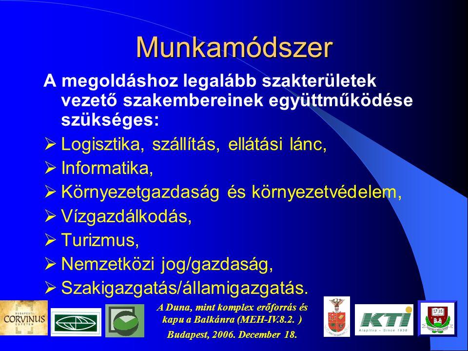 A Duna, mint komplex erőforrás és kapu a Balkánra (MEH-IV.8.2. ) Budapest, 2006. December 18. Munkamódszer A problémakör nem redukálható a logisztikai