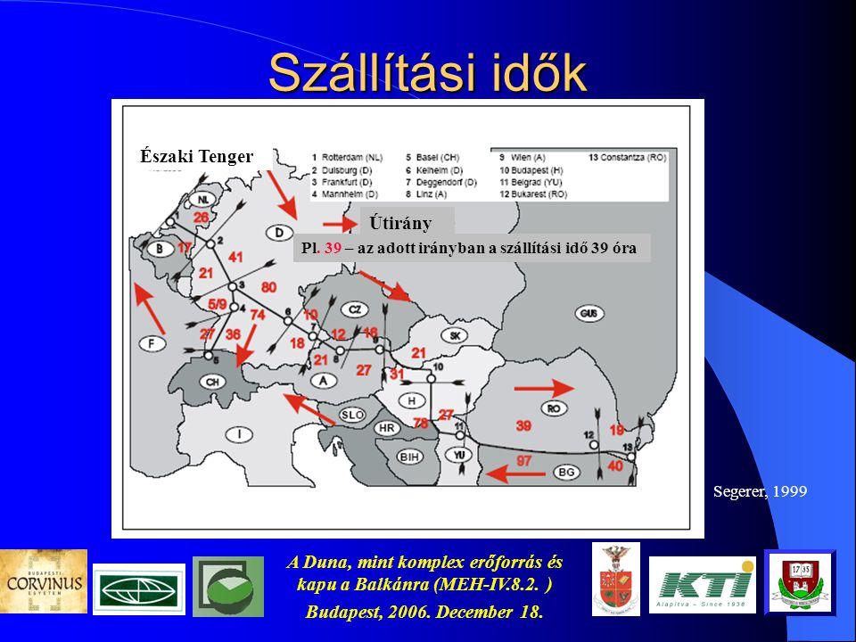 A Duna, mint komplex erőforrás és kapu a Balkánra (MEH-IV.8.2. ) Budapest, 2006. December 18. A felhasználható vízi utak